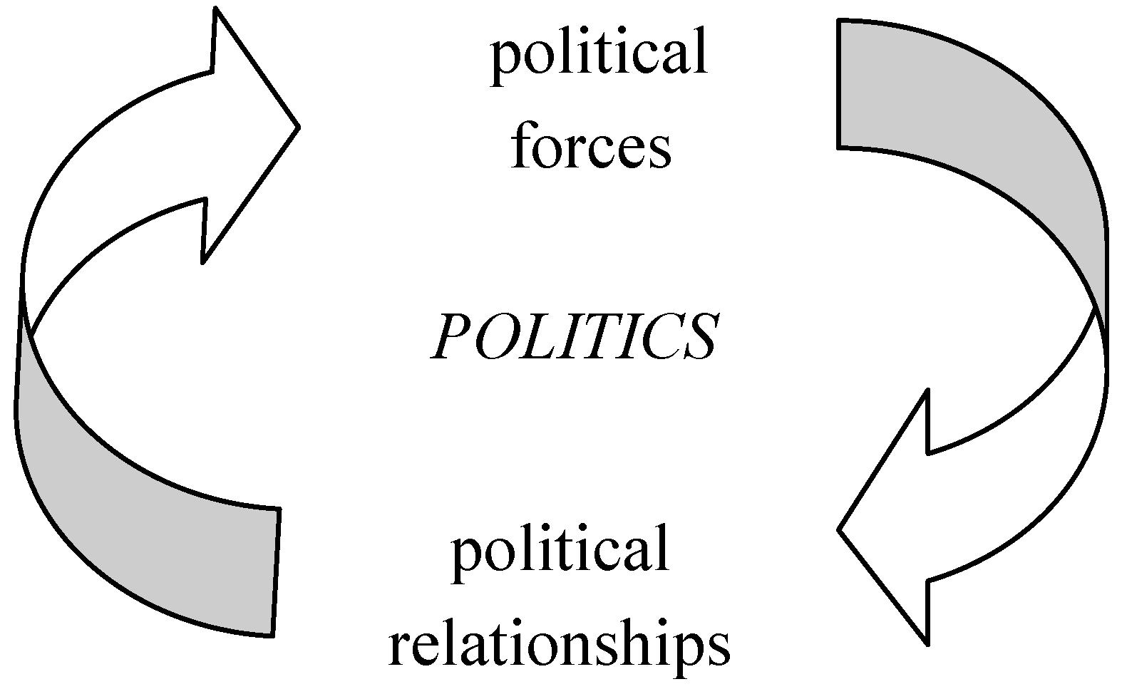 idéologie def simple