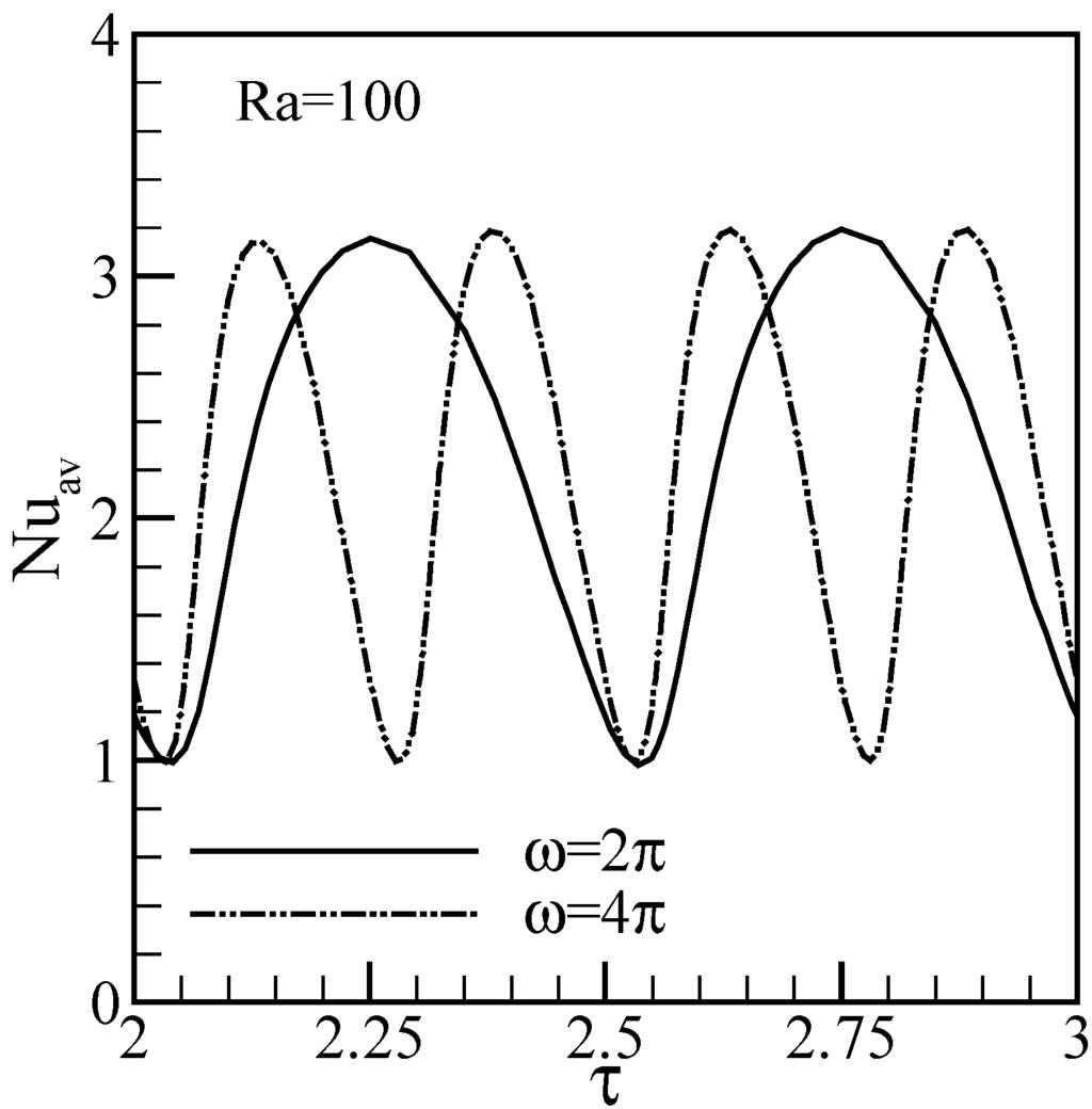 adrian bejan convection heat transfer pdf