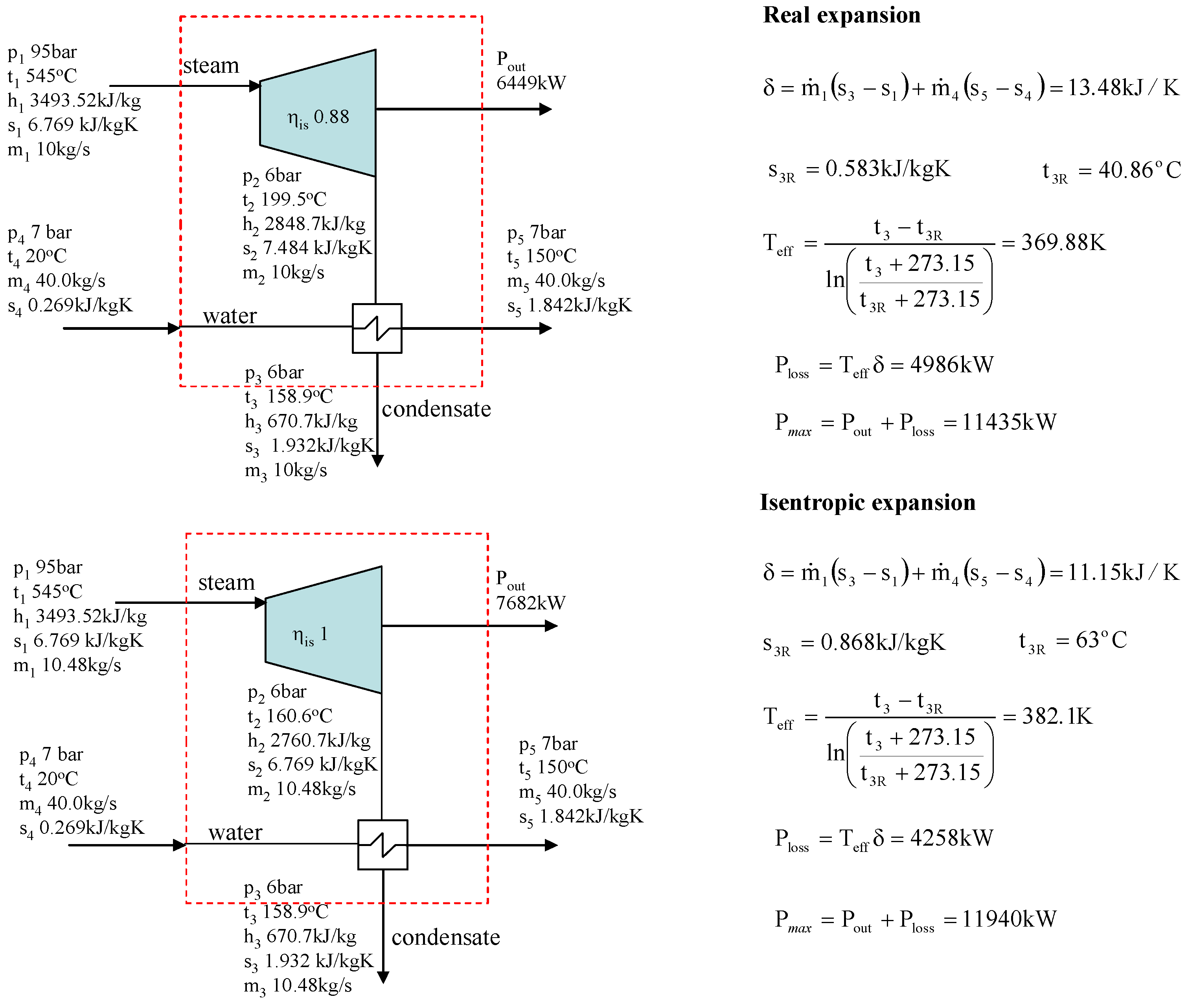 wiring diagram 2010 international prostar allison 1000