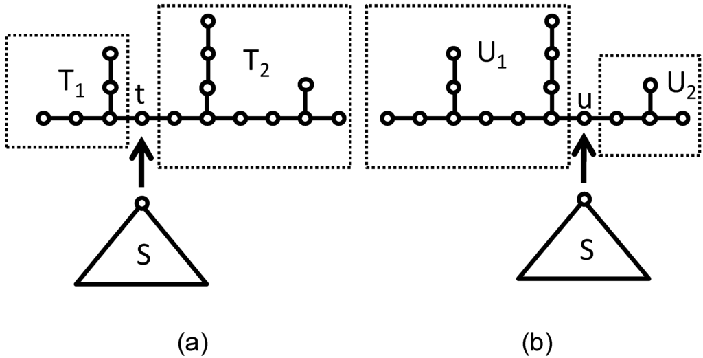 statistical physics of macromolecules grosberg pdf free