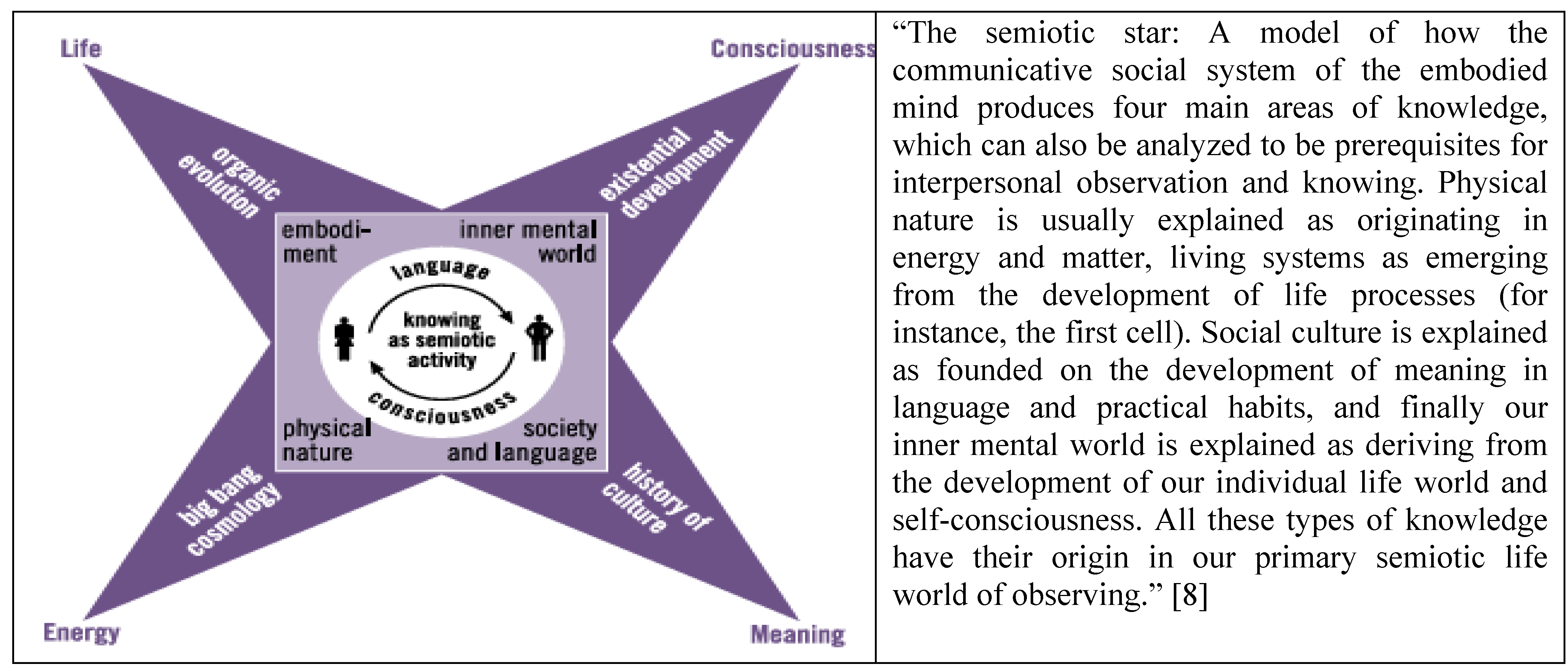 jakobsons functions of language In this section, we will learn about the five functions of language, which show us that language is expressive, language is powerful, language is fun, language is dynamic, and language is relational language is expressive.