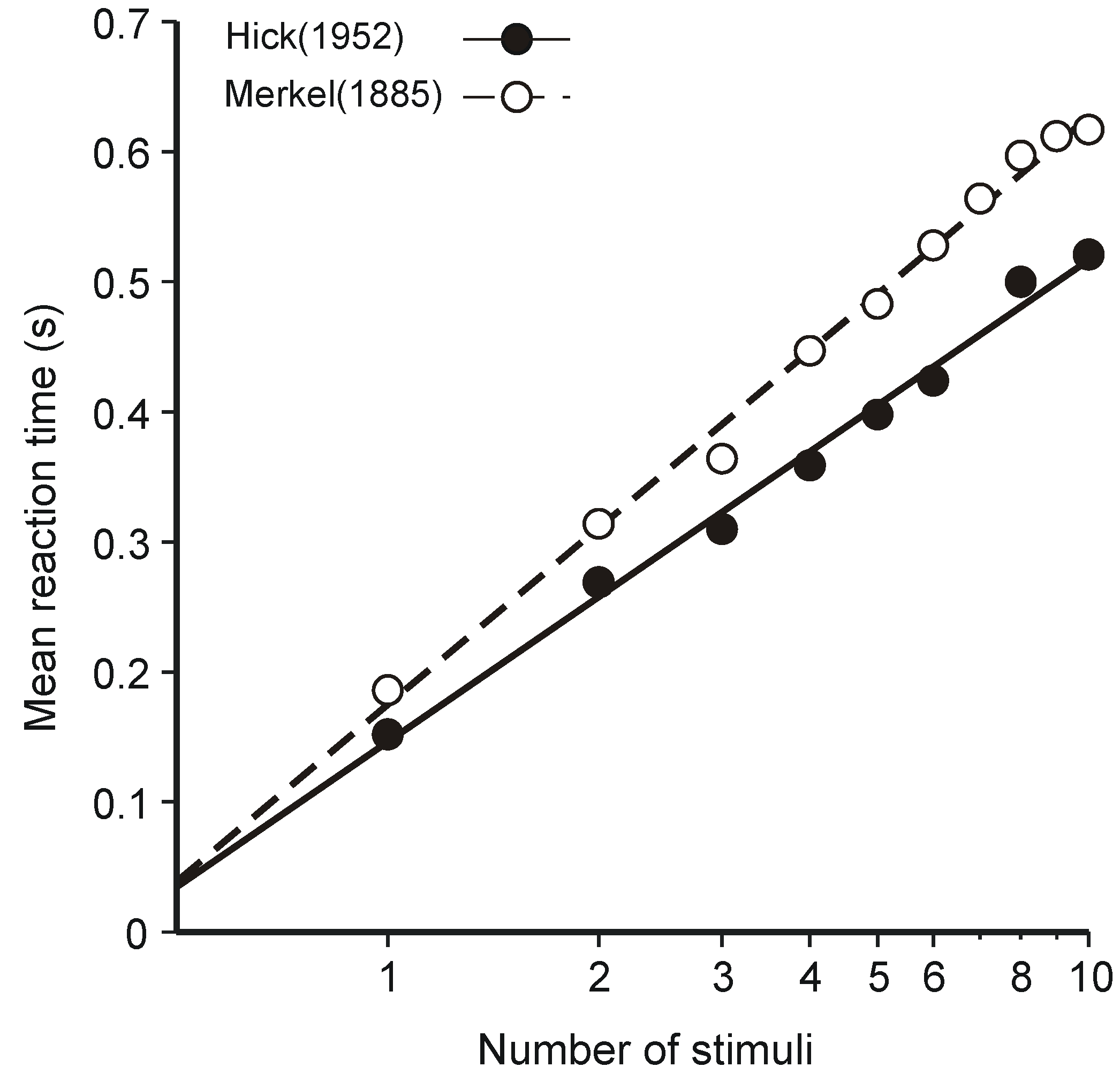 Entropy free full text statistical information and uncertainty no biocorpaavc