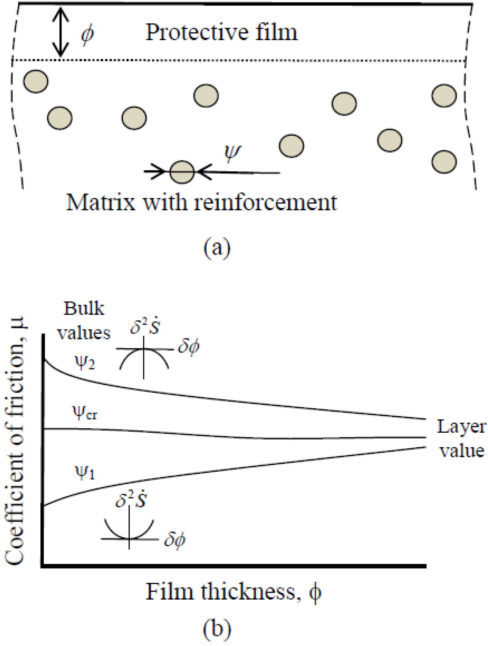 entropy free full text entropy in tribology in the search for