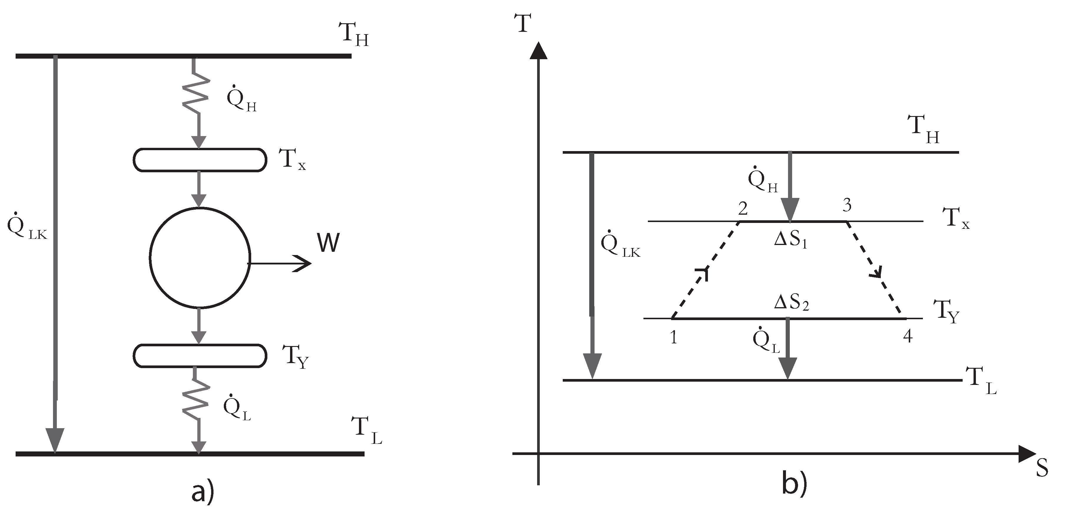 Heat Engine  Schematic Diagram Of Heat Engine