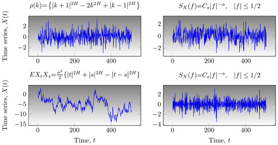 Wavelet q-Fisher Information for Scaling Signal Analysis