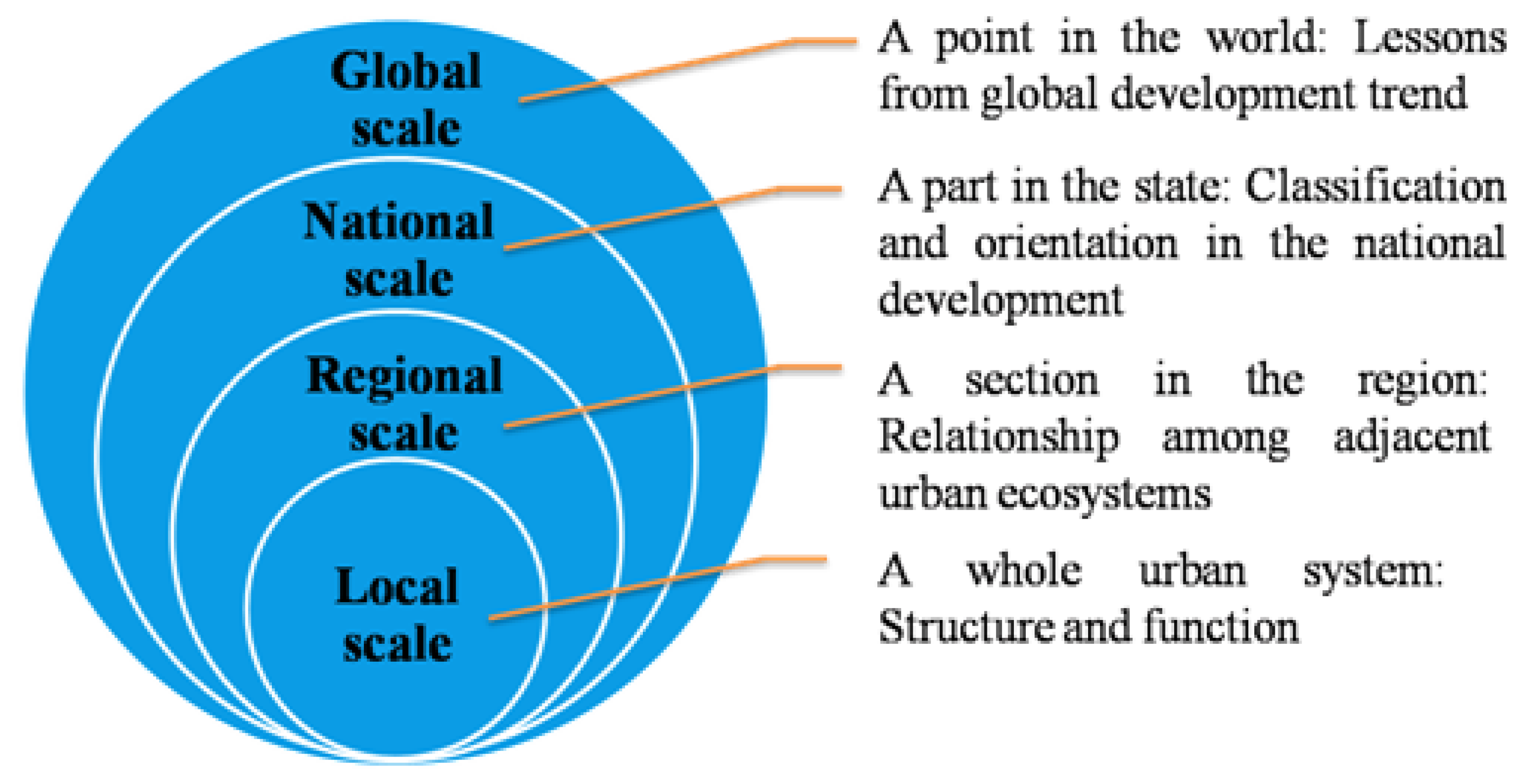 management and entropy international Based on value chain, this article employs entropy theory into  of the seventh  international conference on management science and.