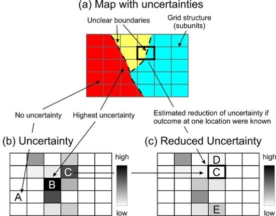 analysis of the uncertainty reduction theory The uncertainty reduction theory also known as initial interaction theory introducing communication theory analysis and application when ignorance is bliss the role of motivation to reduce uncertainty in uncertainty reduction theory.
