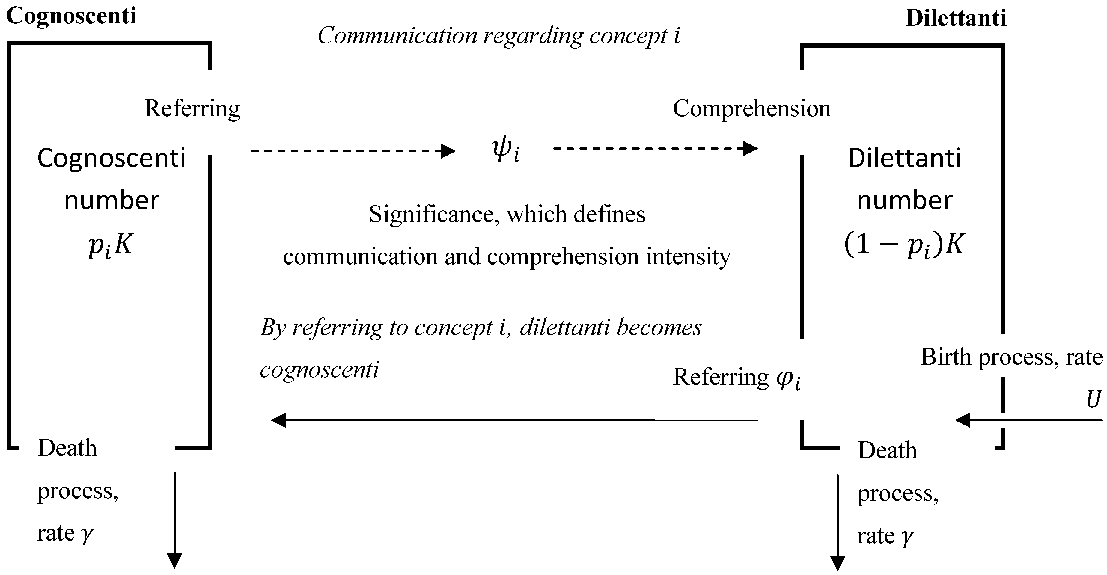 An introduction to the entropy concept