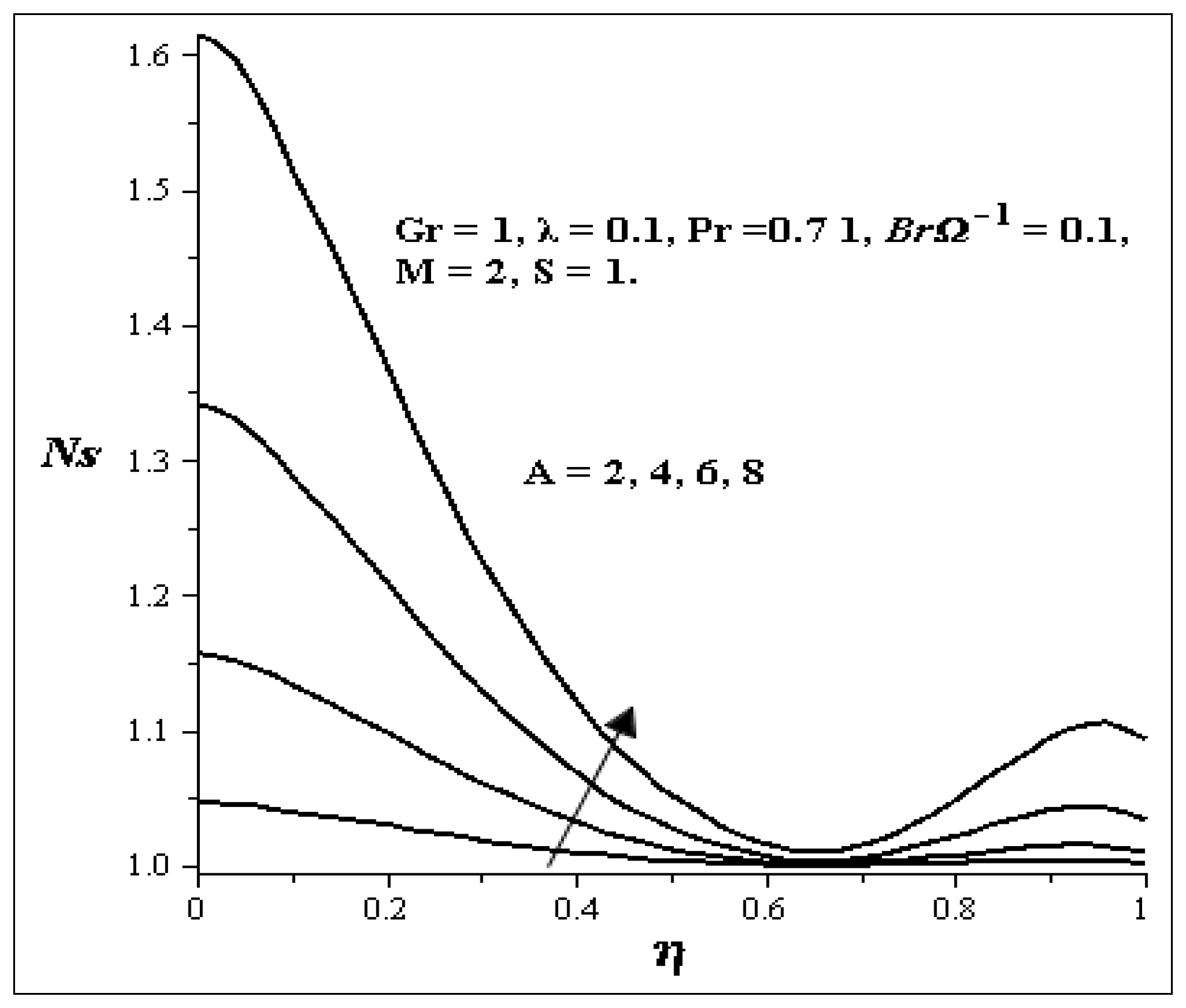 entropy and the second law of thermodynamics All irreversible (natural and spontaneous) processes are characterized by the fact that entropy always increases in such processes and the second law of thermodynamics logically means that entropy always tends to increase.