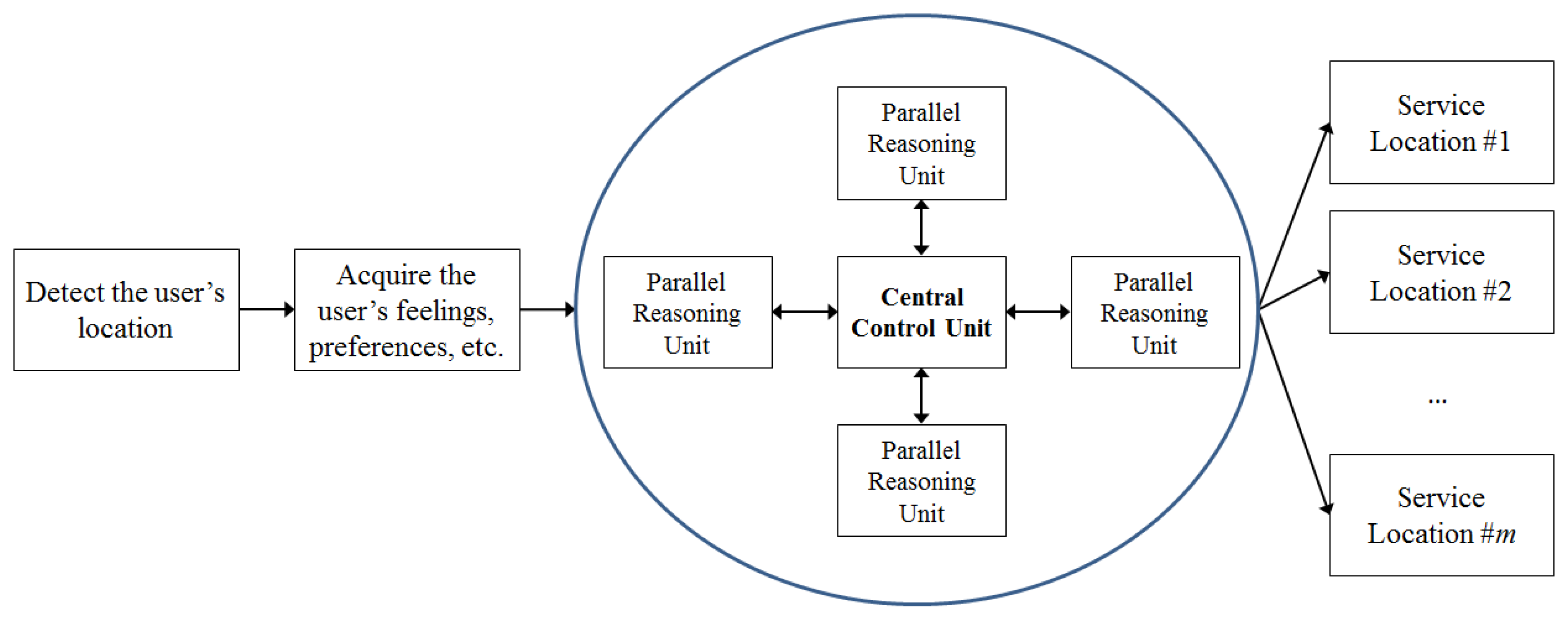parallel query optimization research paper
