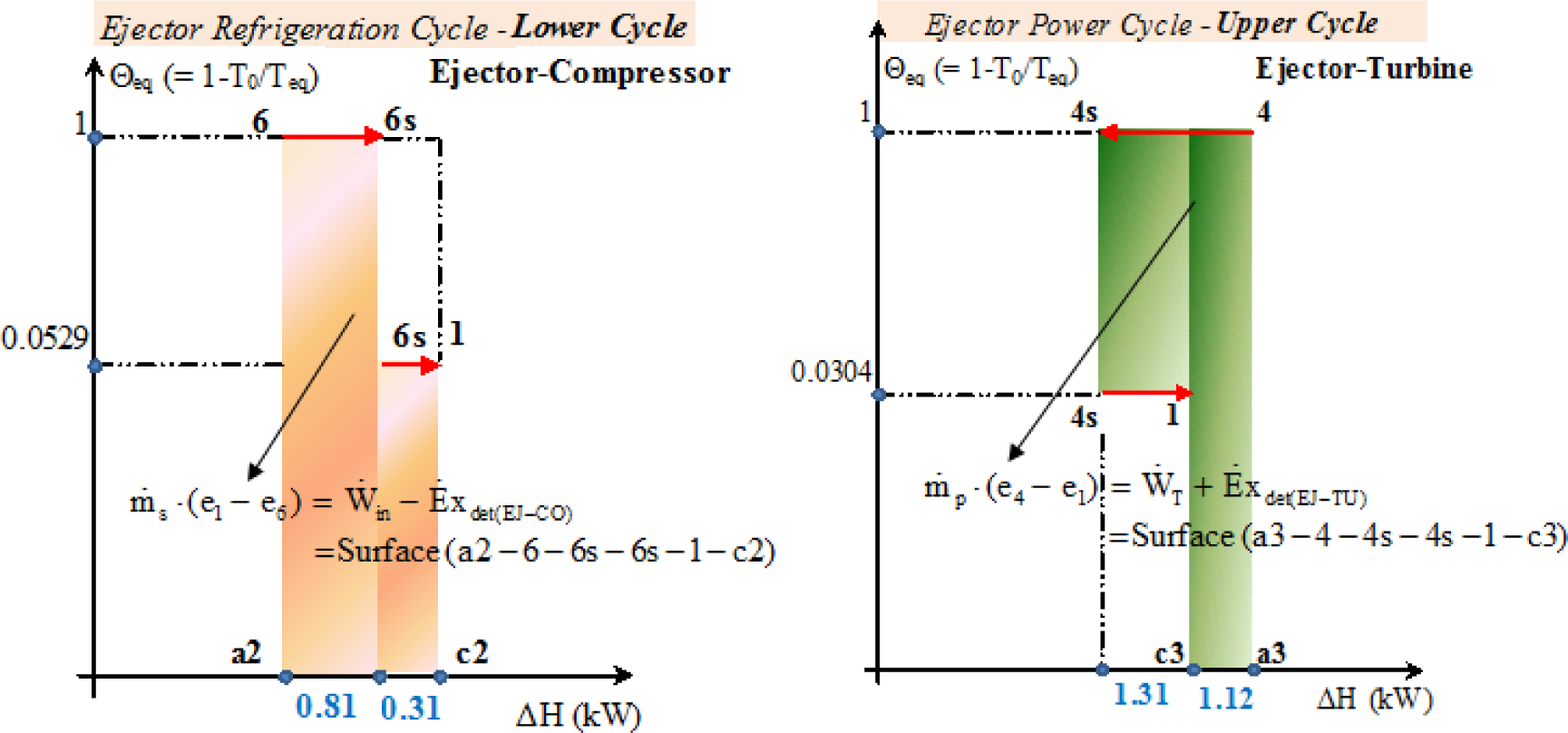 Entropy free full text equivalent temperature enthalpy diagram entropy 16 02669f13 1024 pooptronica