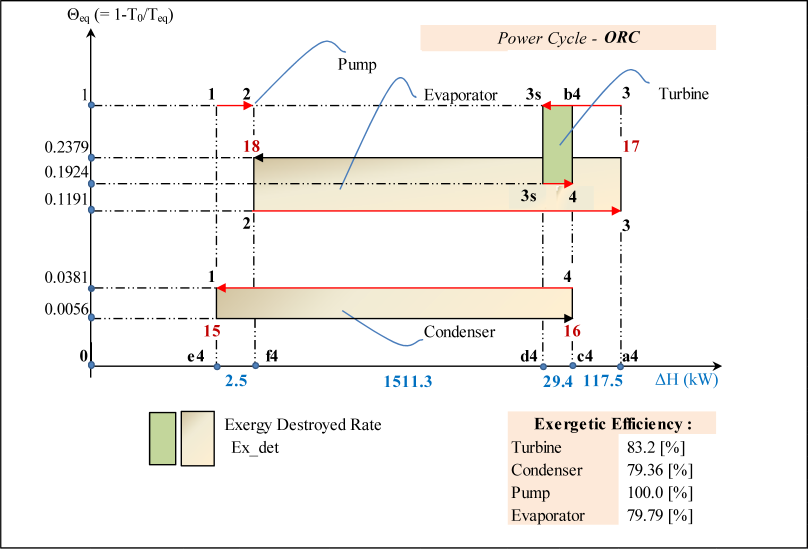 Entropy free full text equivalent temperature enthalpy diagram entropy 16 02669f3 1024 pooptronica Choice Image