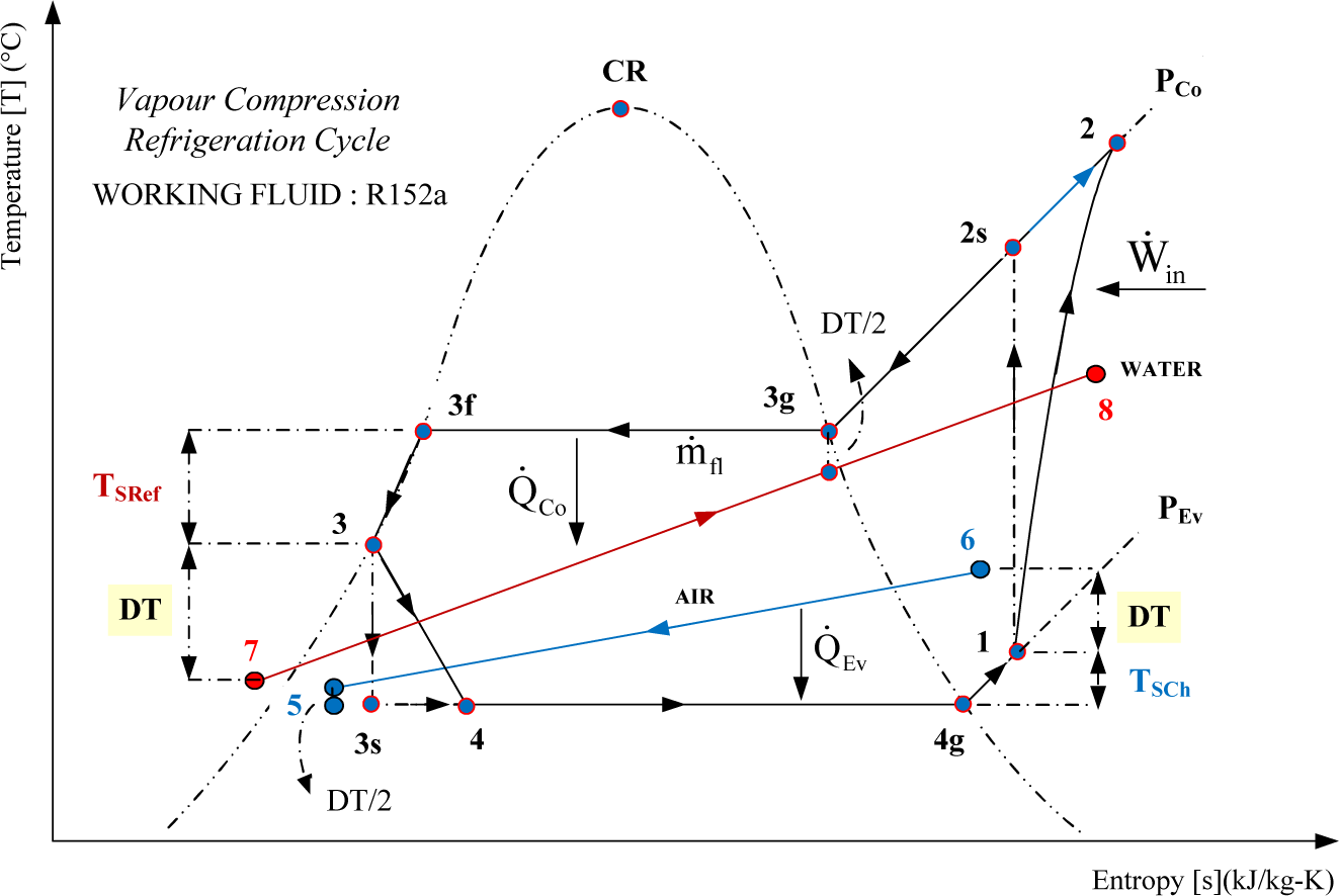 Entropy free full text equivalent temperature enthalpy diagram entropy 16 02669f4 1024 pooptronica Choice Image