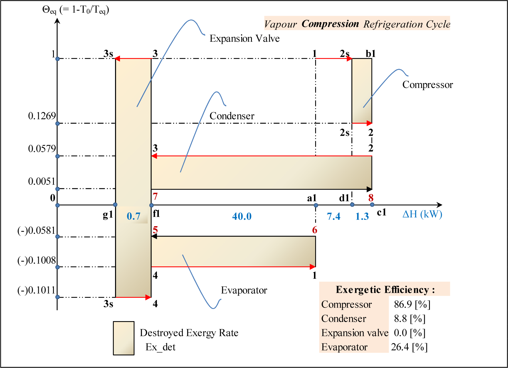 Entropy free full text equivalent temperature enthalpy diagram entropy 16 02669f6 1024 pooptronica Choice Image