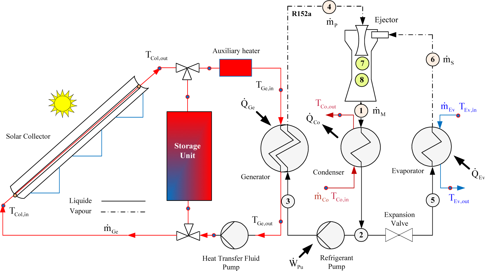 Entropy free full text equivalent temperature enthalpy diagram entropy 16 02669f7 1024 pooptronica