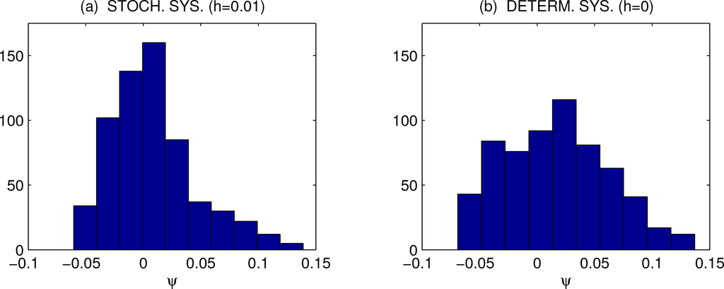 derivation of uncertainty principle pdf