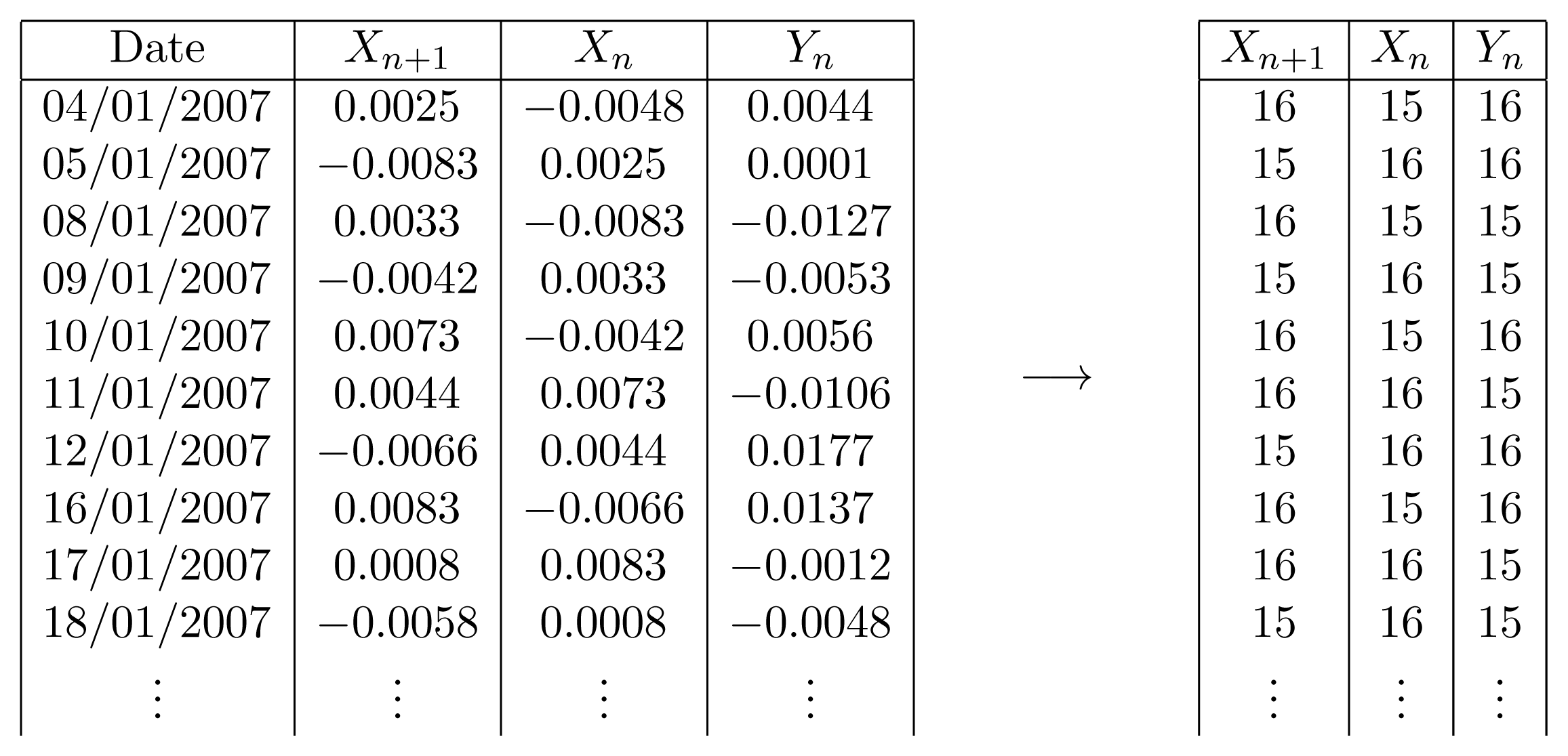 Entropy free full text structure of a global network of entropy free full text structure of a global network of financial companies based on transfer entropy html biocorpaavc Gallery