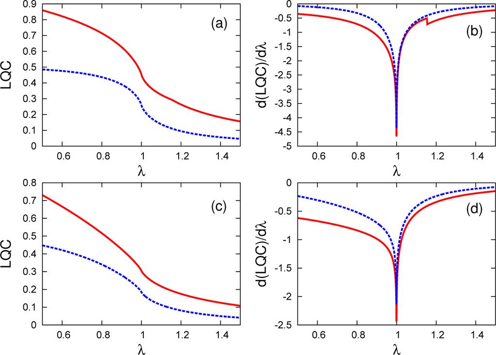 quantum entanglement for babies pdf downlaod