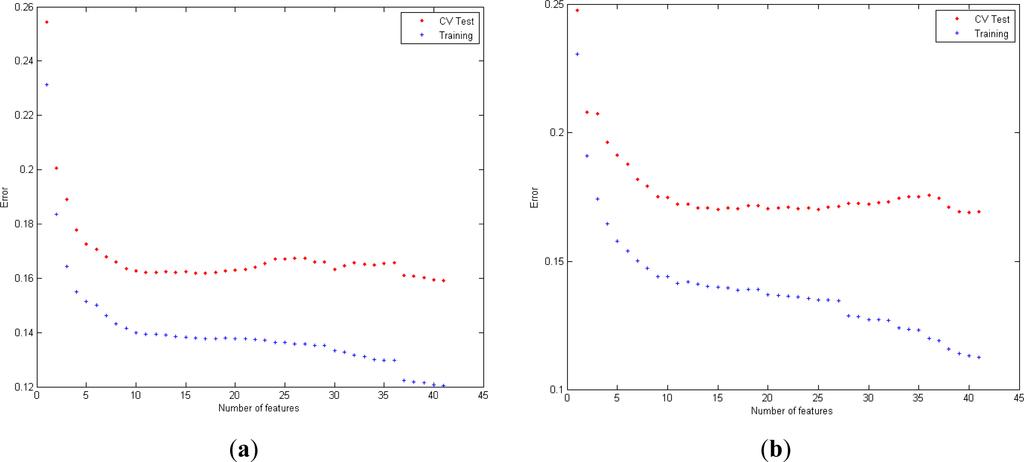 coefficients weka logistic regressions pdf