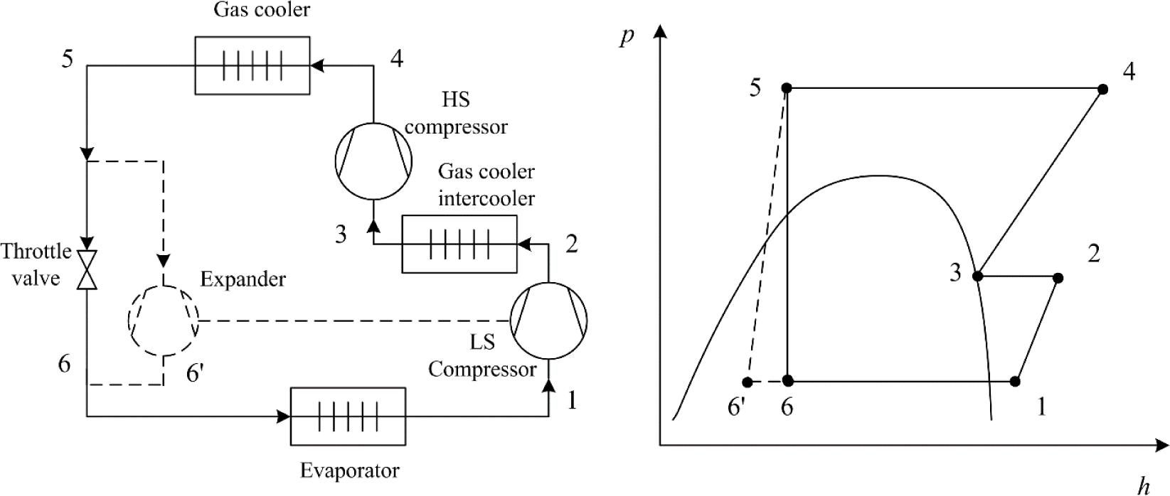 refrigeration cycle t s diagram