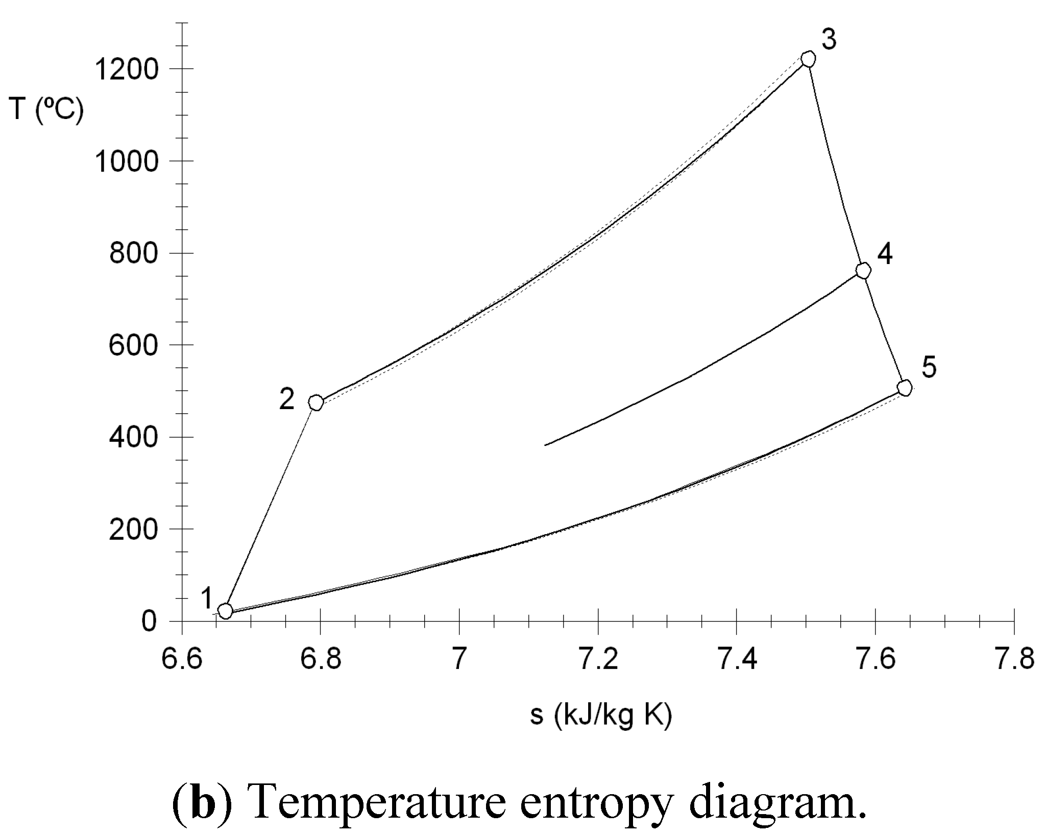 Entropy | Free Full-Text | Parametric Analysis of a Two