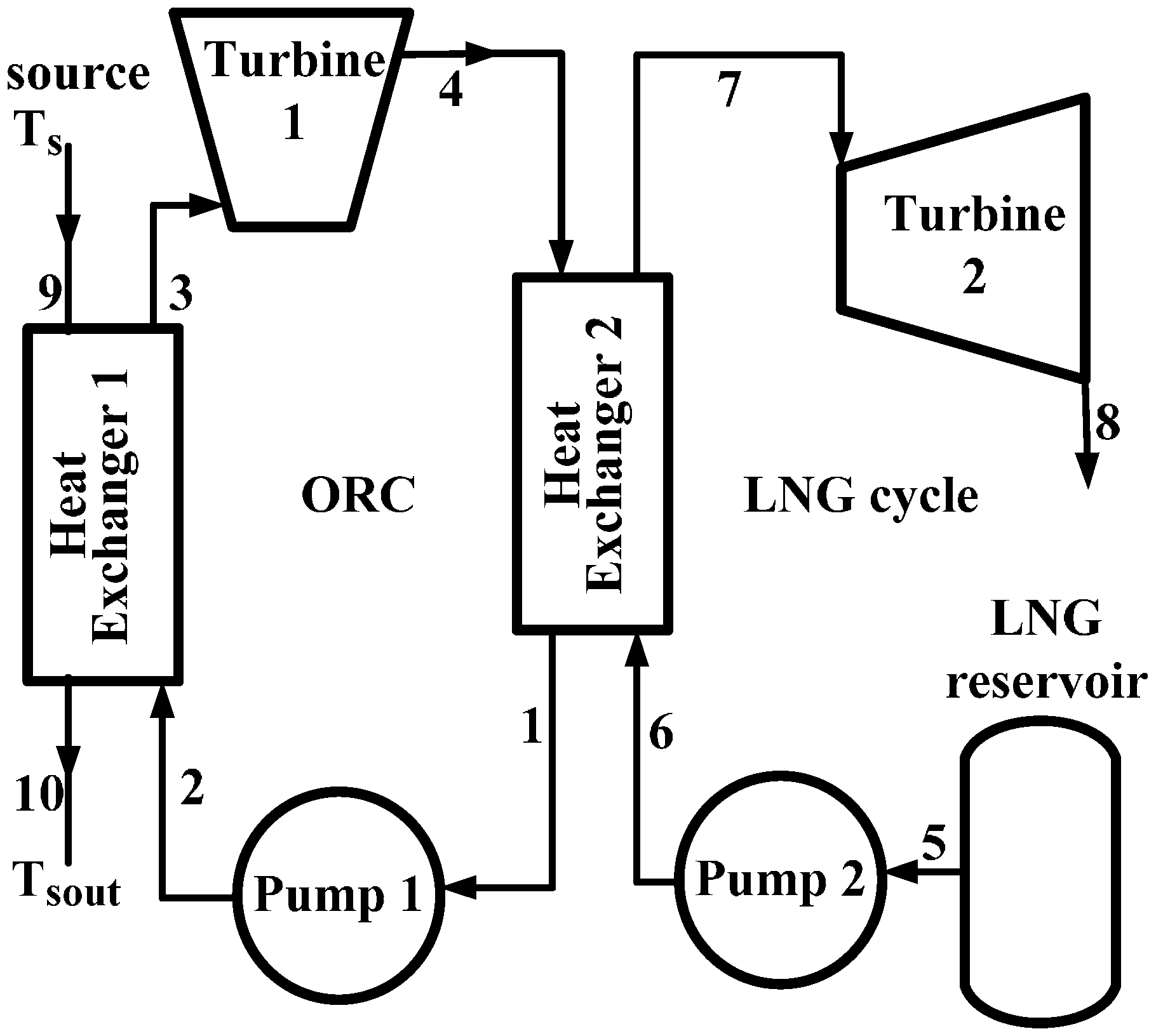 diagram of a gas station drawing