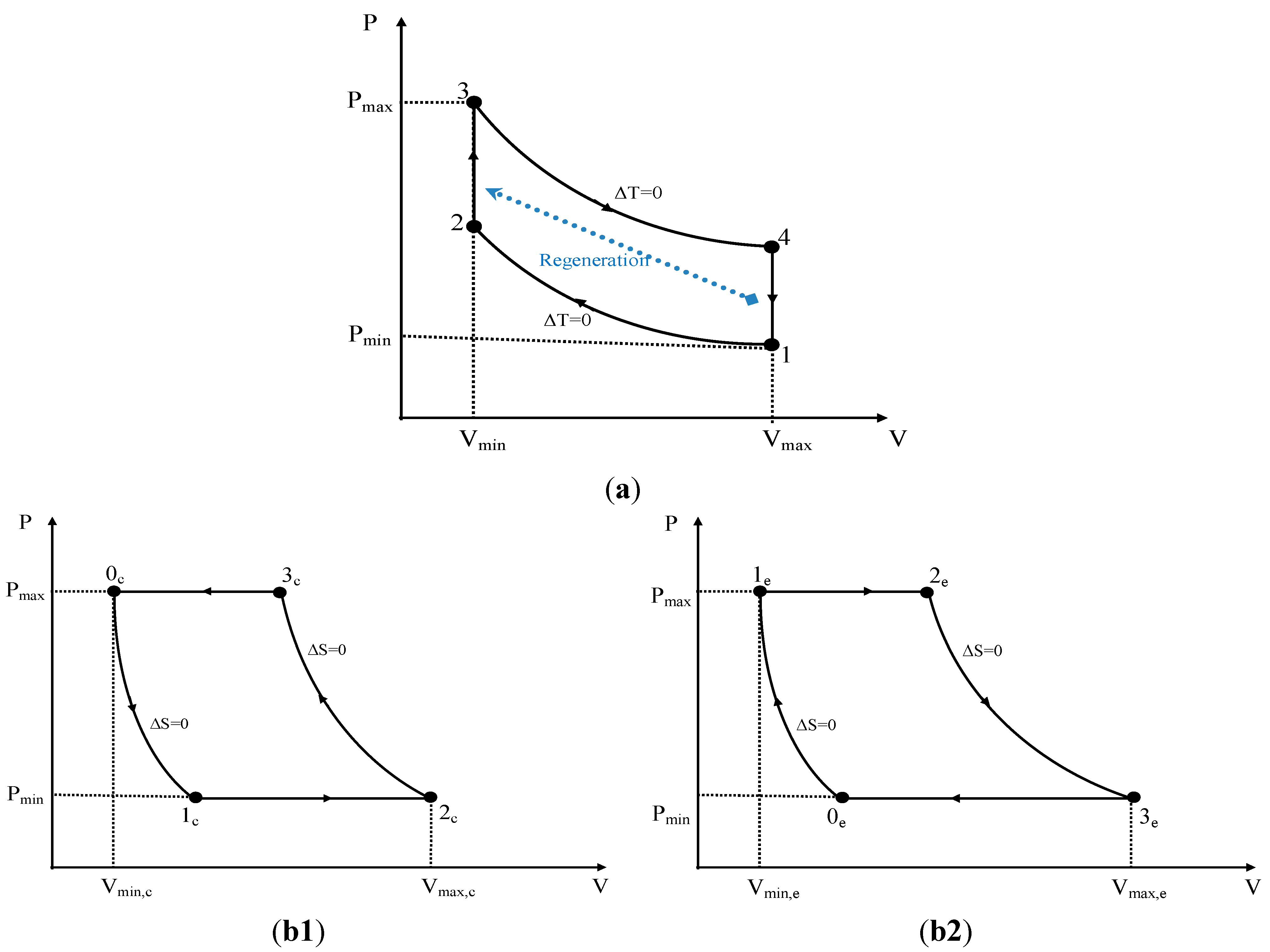 Entropy   Free Full-Text   Comparison Based on Exergetic