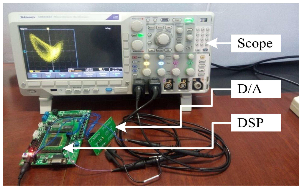 digital signal processors How can the answer be improved.