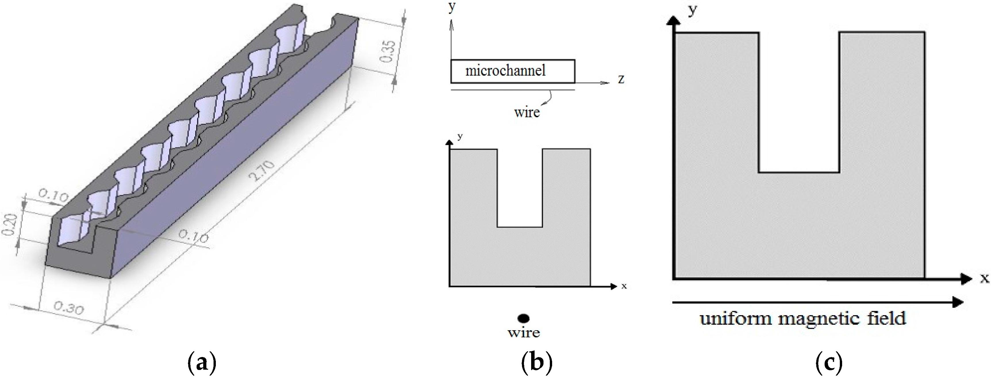 applied thermal engineering book pdf