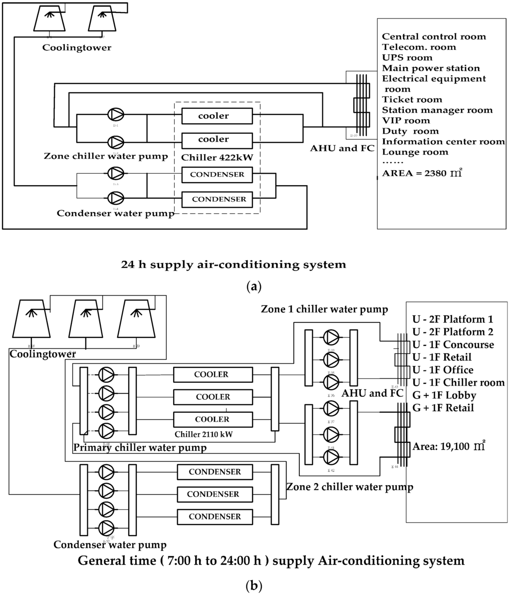 Entropy Fan Controller Wiring Diagram Electrical Diagrams Special Issue And The Economy Drum