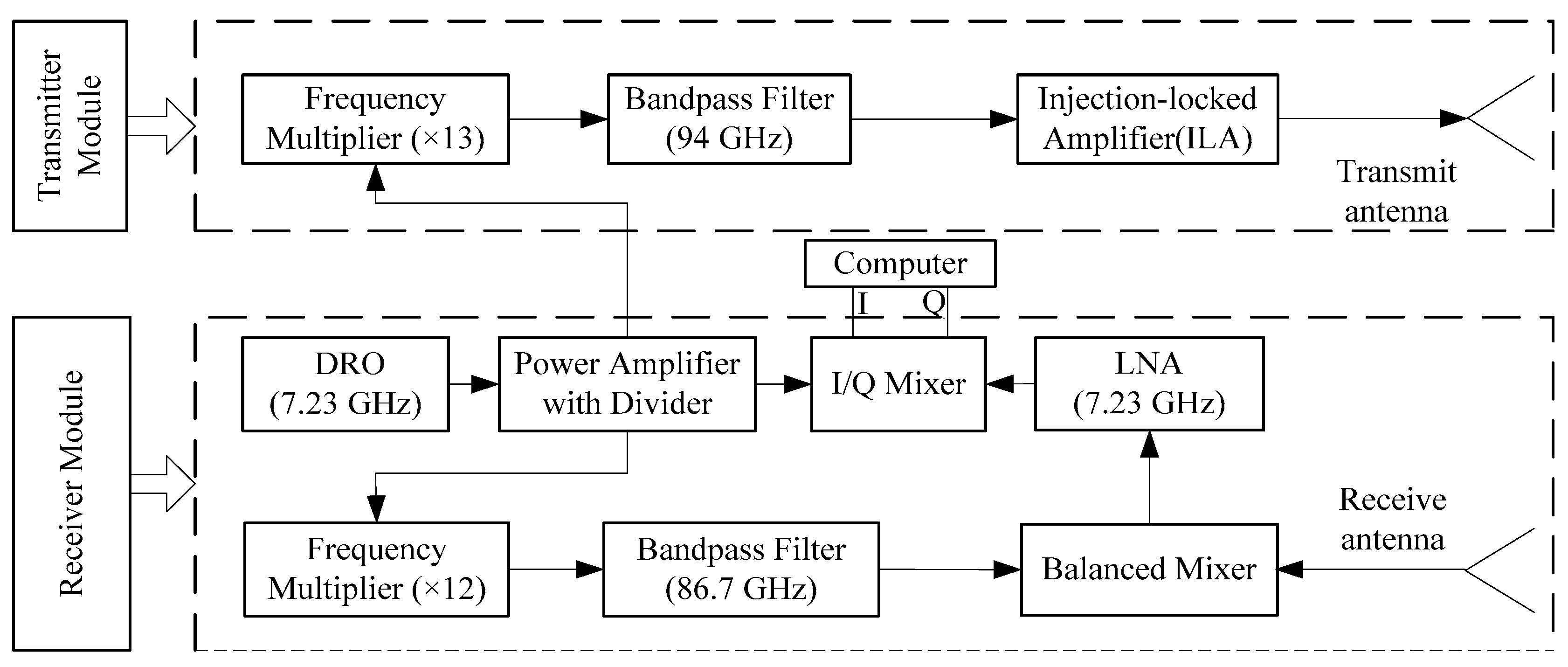 Entropy   Free Full-Text   Noise Suppression in 94 GHz Radar