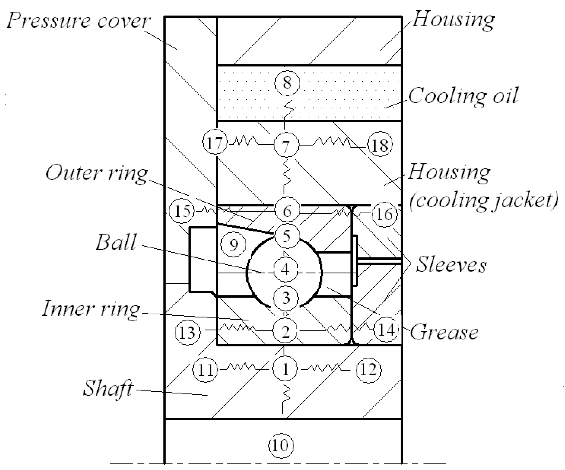 closed loop cooling system design