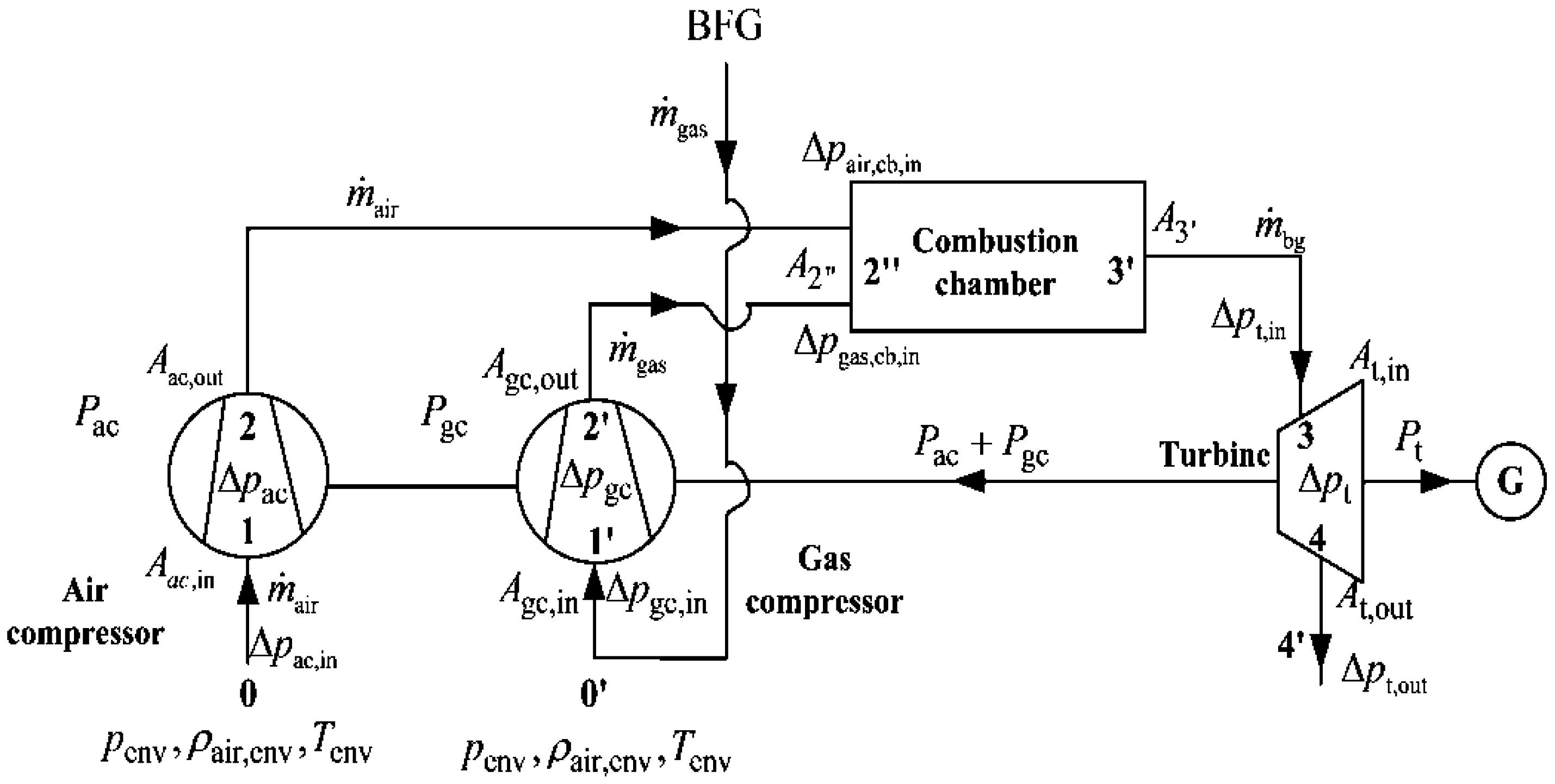 Entropy Free Full Text Generalized Thermodynamic Optimization Simple Power Saver Circuit Schematic Diagram No