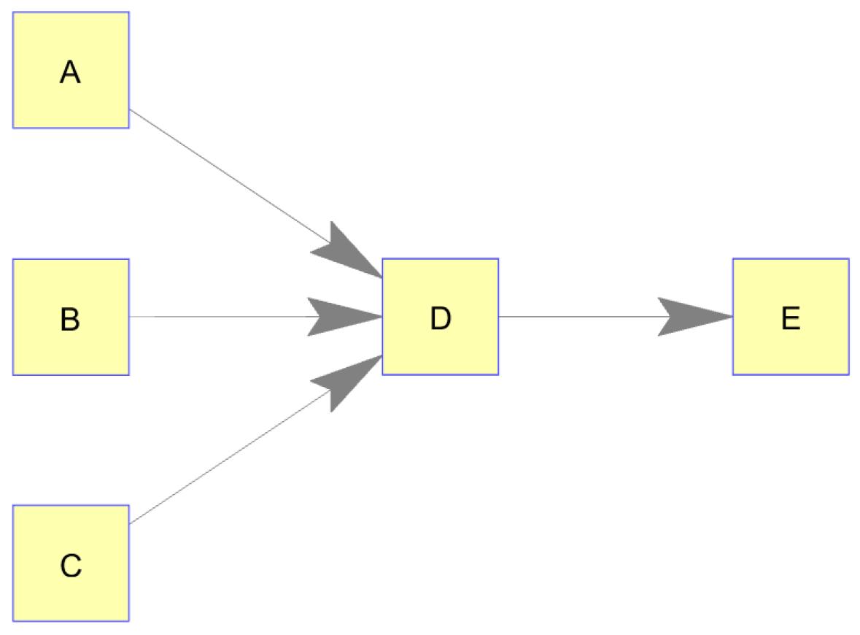 Chapter Conceptual Understanding