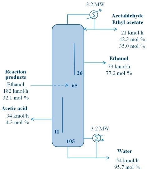 conduction convection et rayonnement