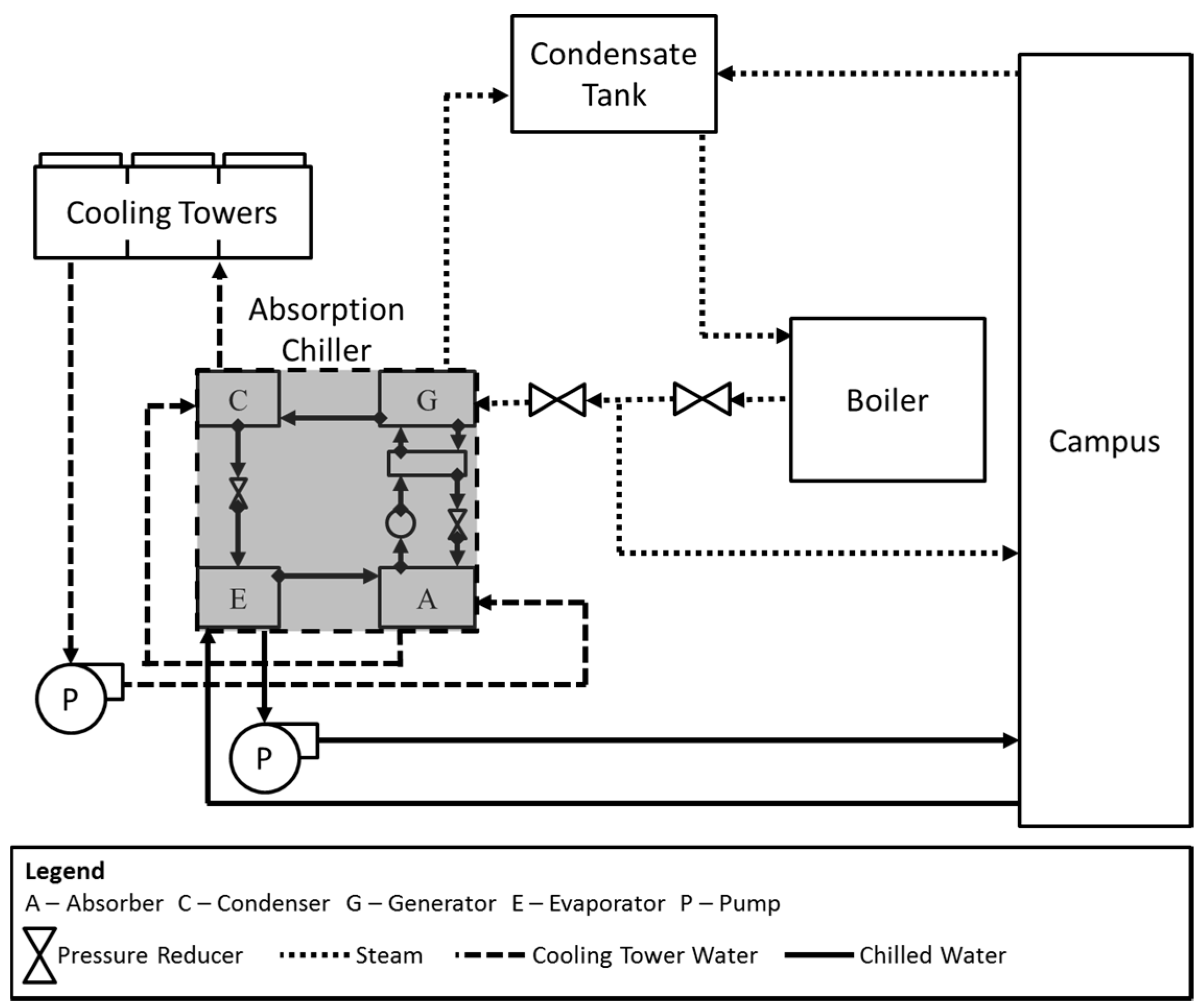 Entropy   Free Full-Text   Use of Exergy Analysis to Quantify the