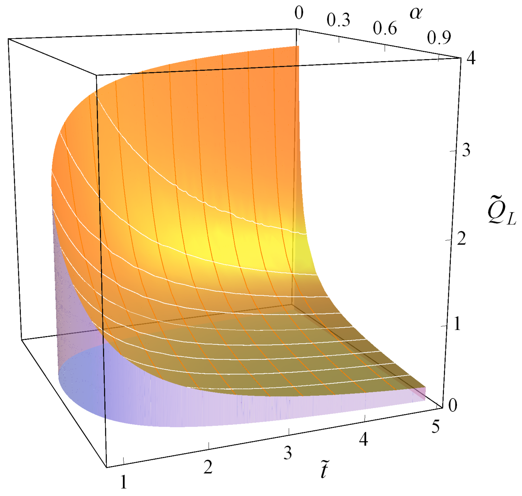 Entropy | Free Full-Text | Carnot-Like Heat Engines Versus Low ...