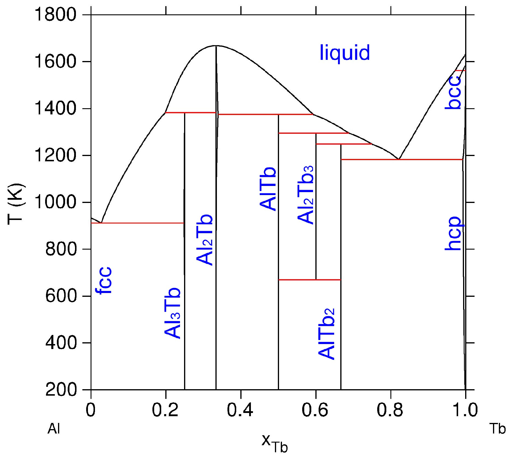 Entropy | Free Full-Text | Enthalpy of Mixing in Al–Tb Liquid