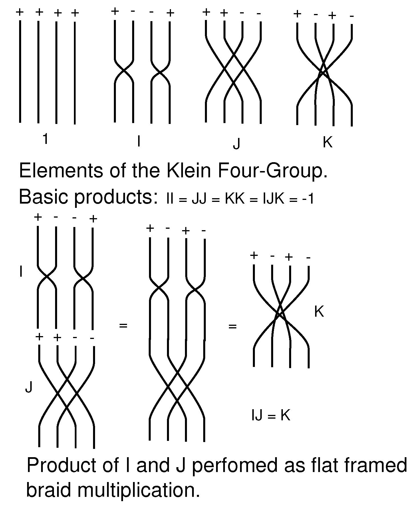 Entropy | Free Full-Text | Iterant Algebra