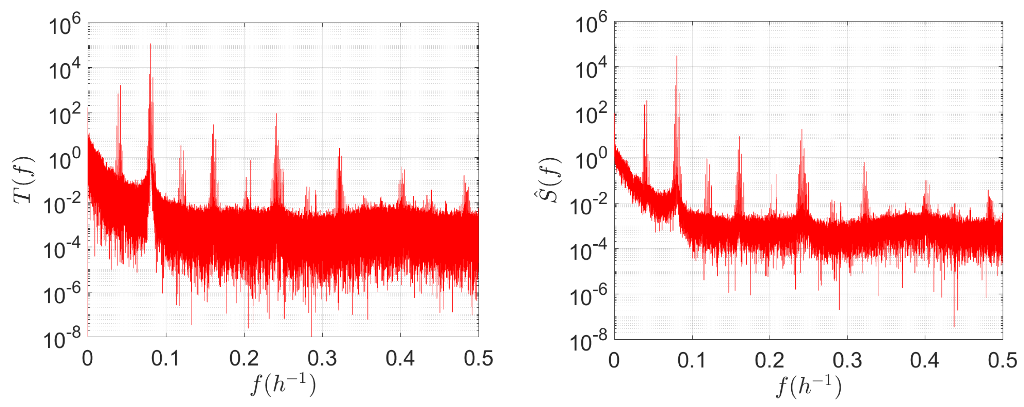 Entropy free full text tidal analysis using timefrequency entropy 19 00390 g003 geenschuldenfo Image collections