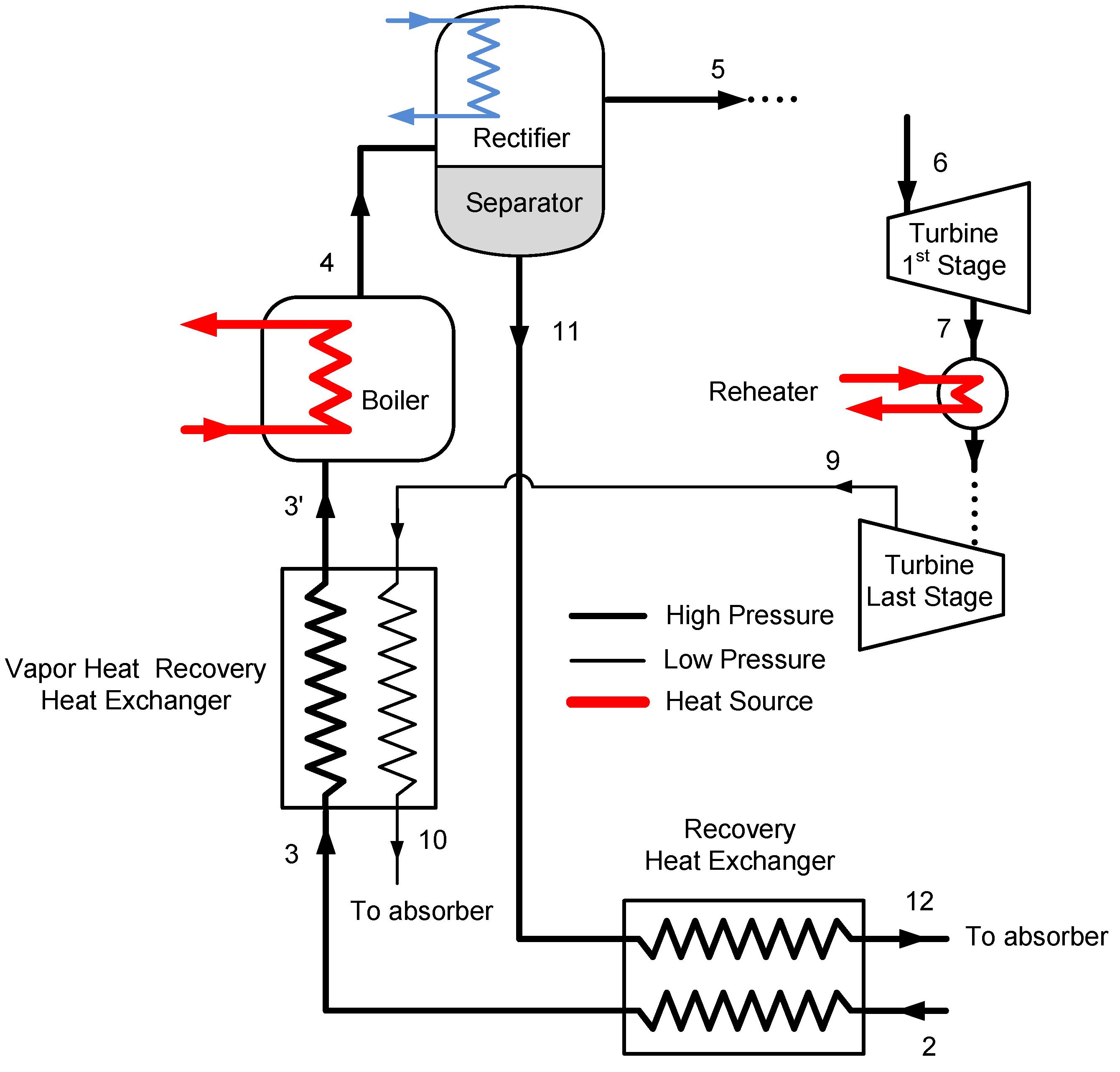 2005 international 7400 wiring diagram
