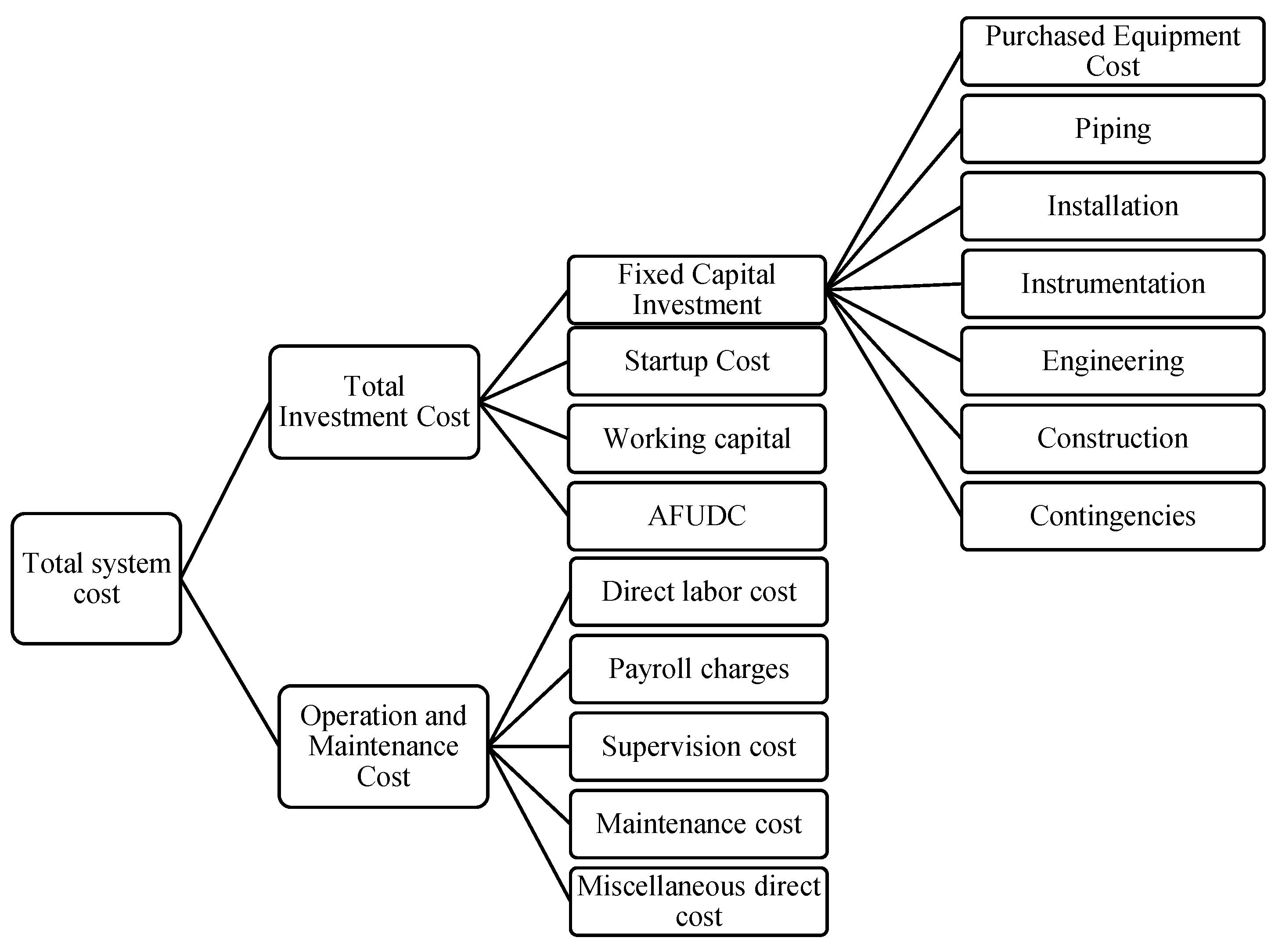 parker guitar wiring diagram jackson wiring diagram wiring