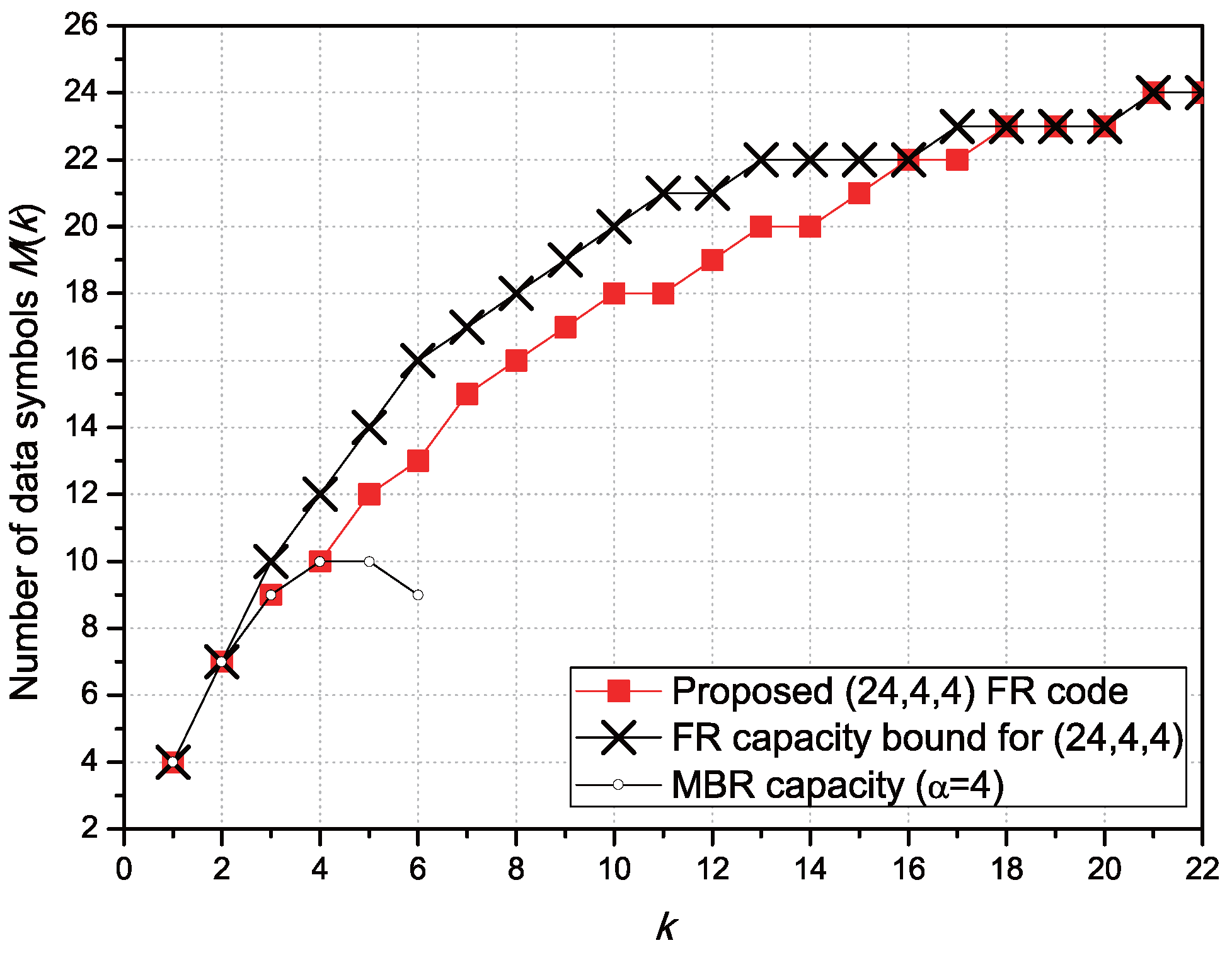 Entropy free full text construction of new fractional no biocorpaavc Image collections