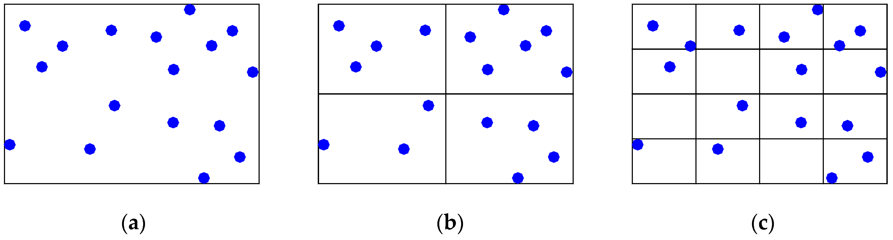 Entropy Free Full Text Understanding The Fractal Dimensions Of