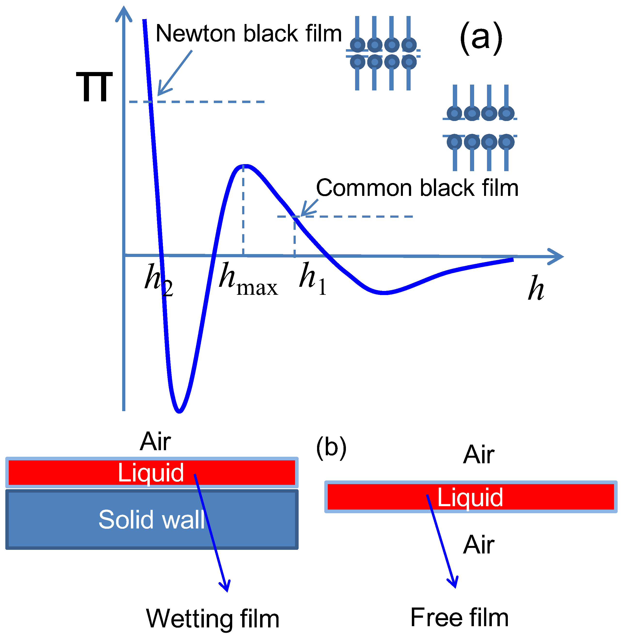 Entropy | Free Full-Text | Surface Interaction of Nanoscale Water