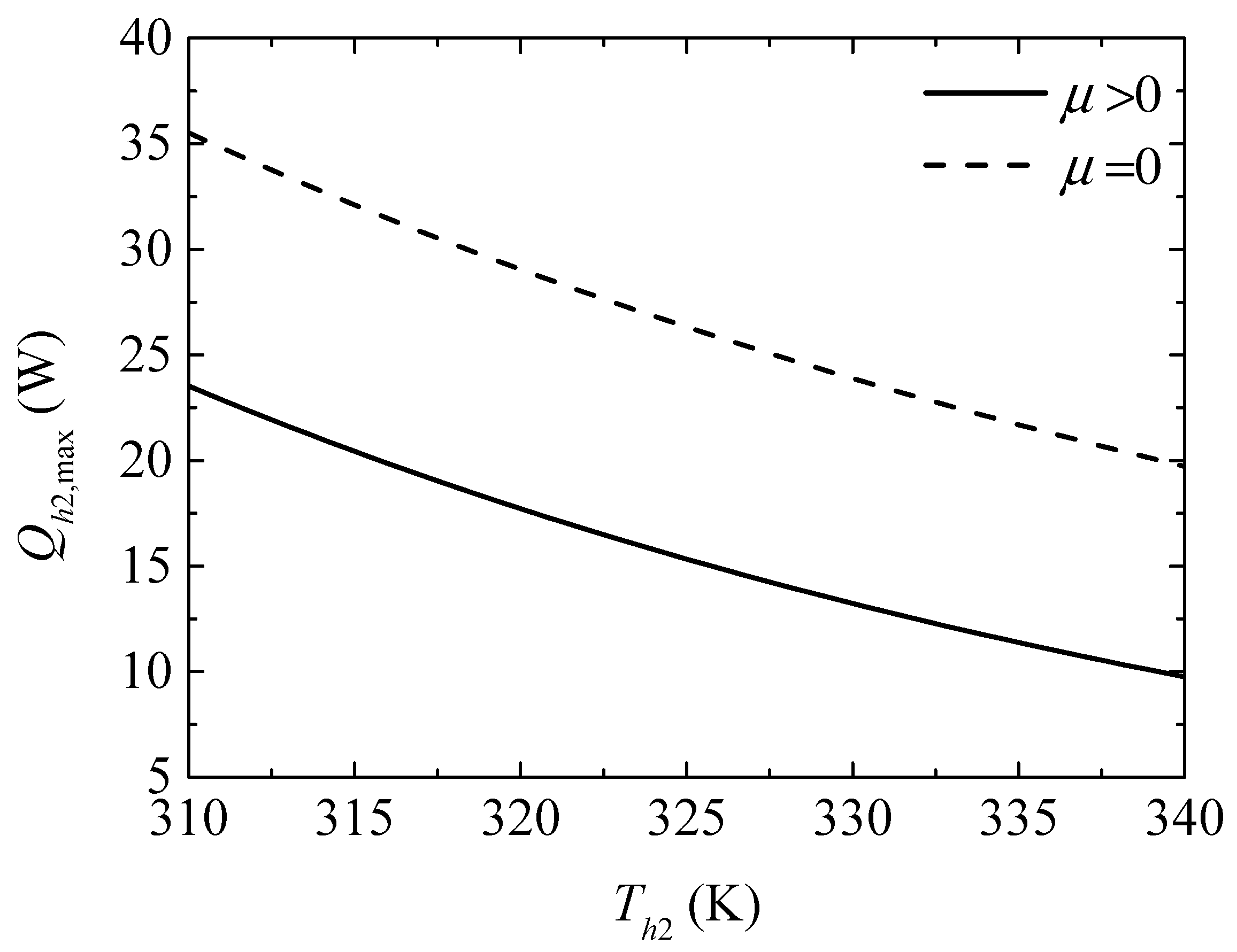 Entropy   Free Full-Text   Influences of the Thomson Effect