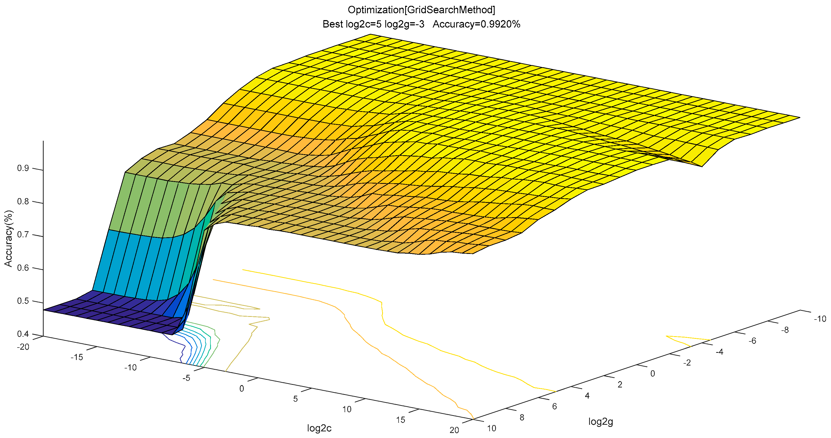 optimisation of trapezoidal channel Lecture 16 channel cross sections i channel cross section parameters • common cross-sectional shapes are rectangular, trapezoidal and circular.
