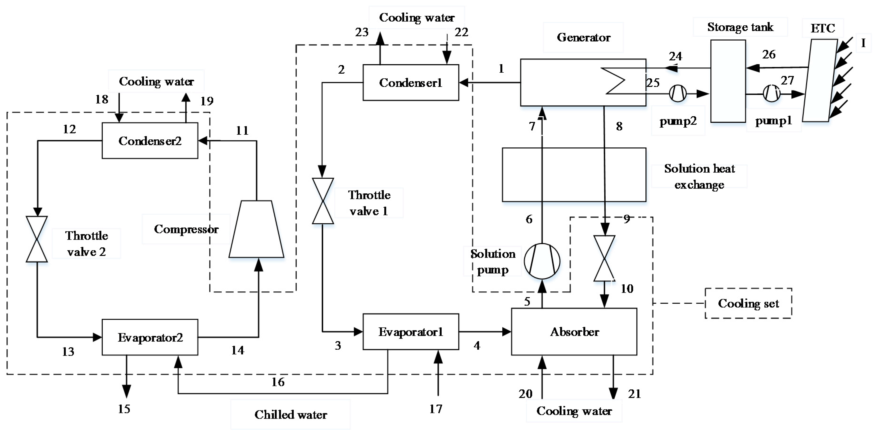 a review of absorption refrigeration technologies engineering essay Mechanical engineering faculty, technological university of pereira, pereira,   system, absorption ejecto-compression chiller, exergoeconomic analysis.