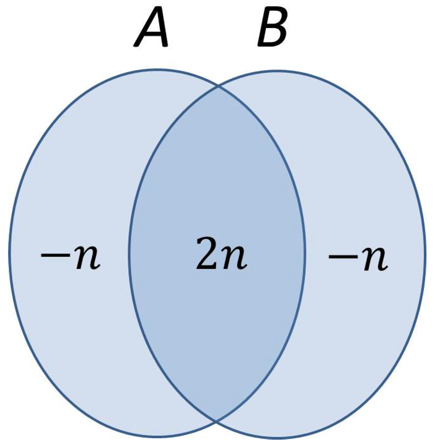 Entropy | Free Full-Text | An Information-Theoretic