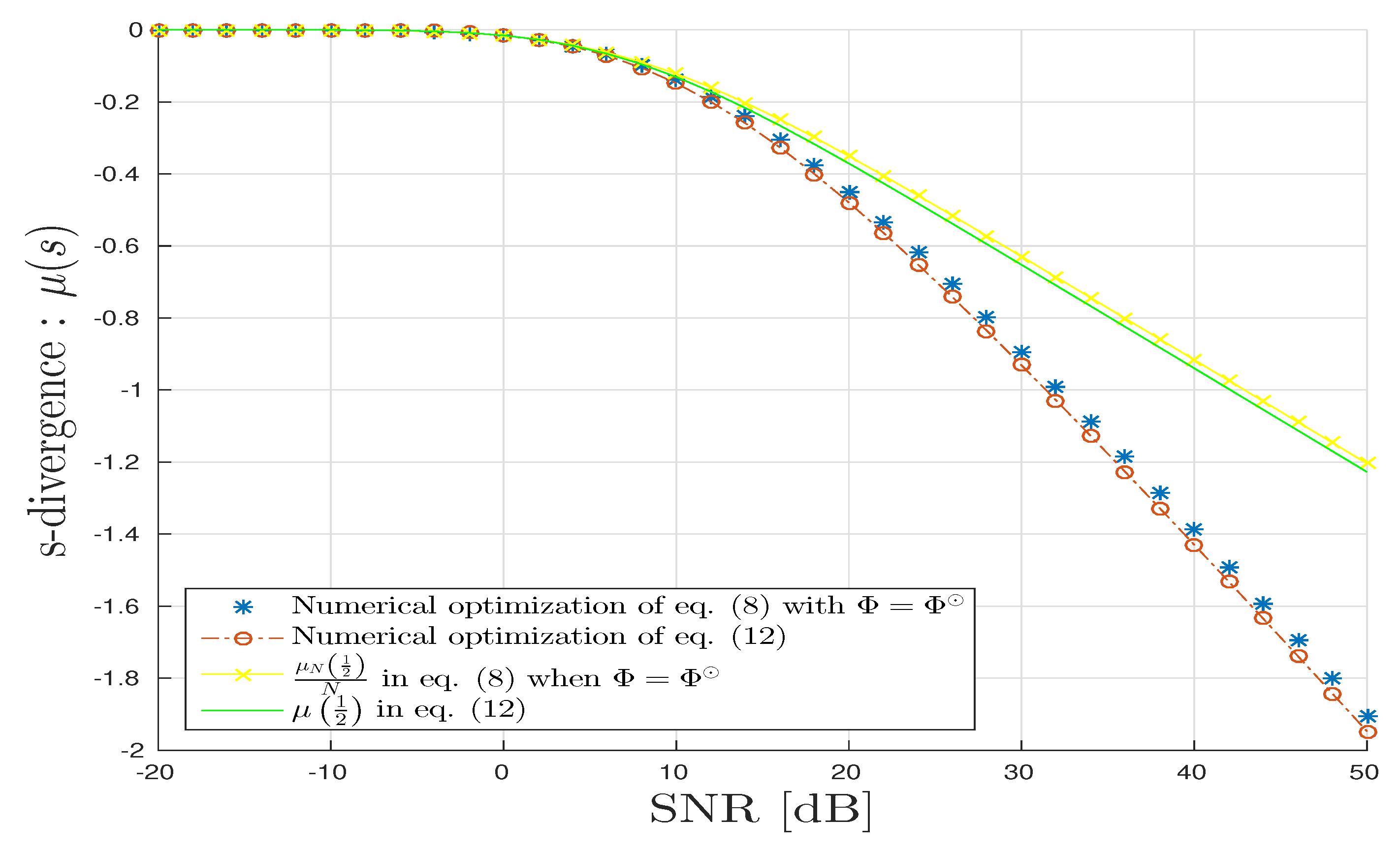 Graficos forex en tiempo real descargar